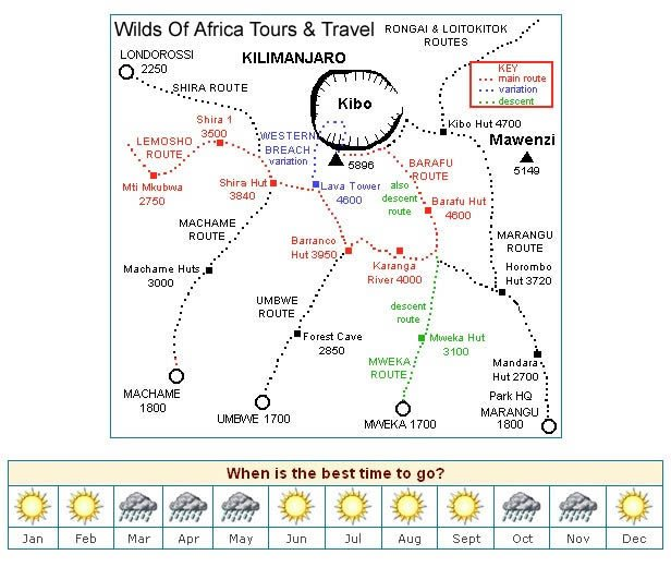 Rongai Route – Mount Kilimanjaro Climb 6 days Program